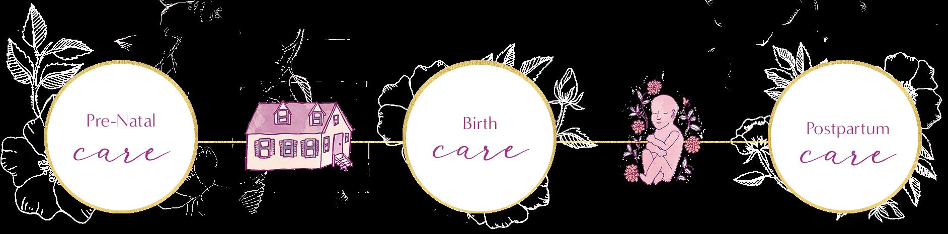 care line